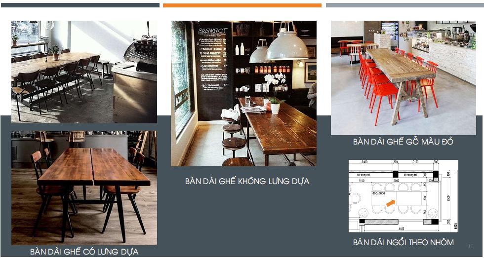 concept bàn ghế sử dụng trong quán cafe